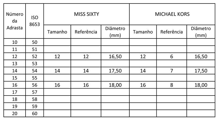 Tabela de correspondência de anéis das marcas Miss Sixty e Michael Kors